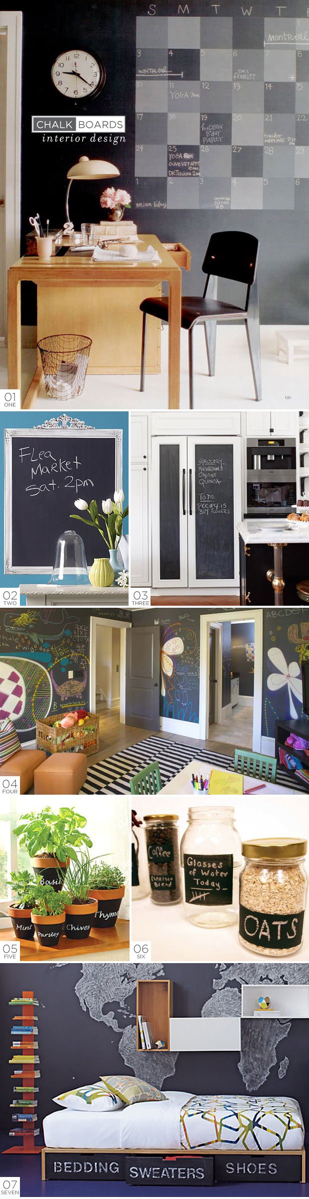 Chalkboards - Interior Design