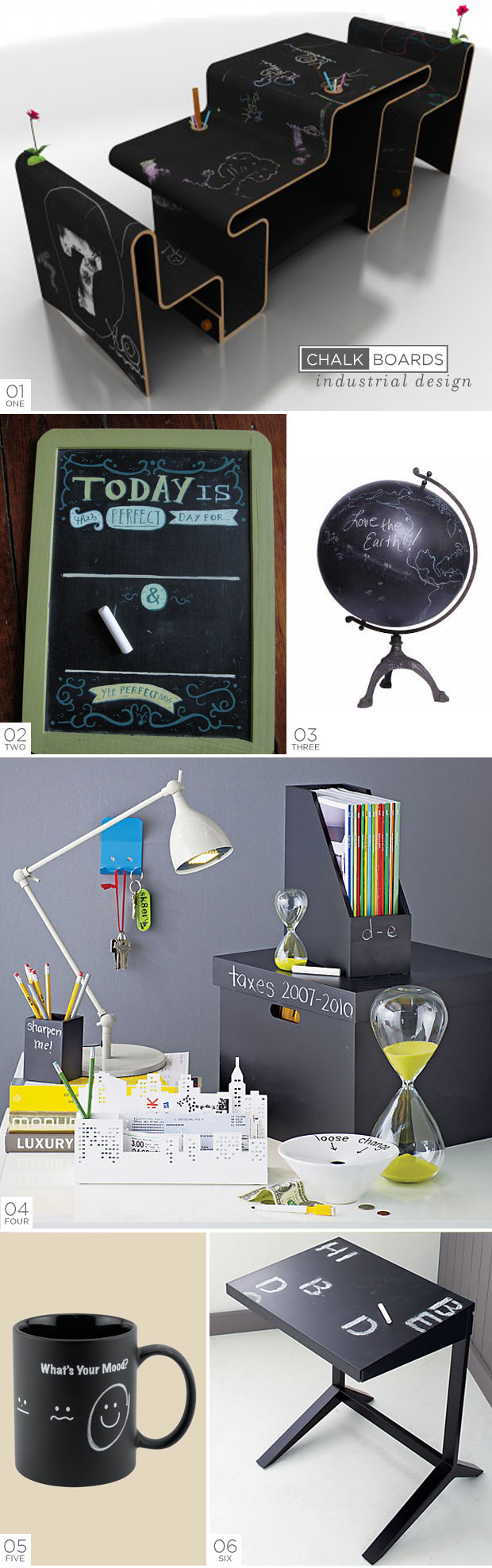 Chalkboards - Industrial Design